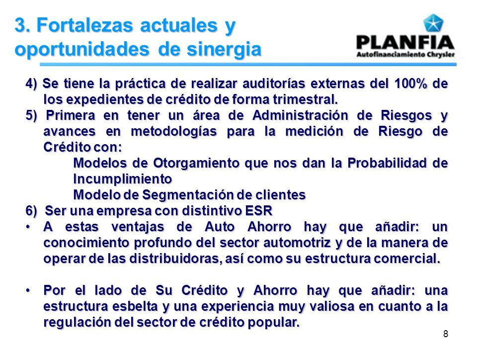 8 3. Fortalezas actuales y oportunidades de sinergia 4) Se tiene la práctica de realizar auditorías externas del 100% de los expedientes de crédito de