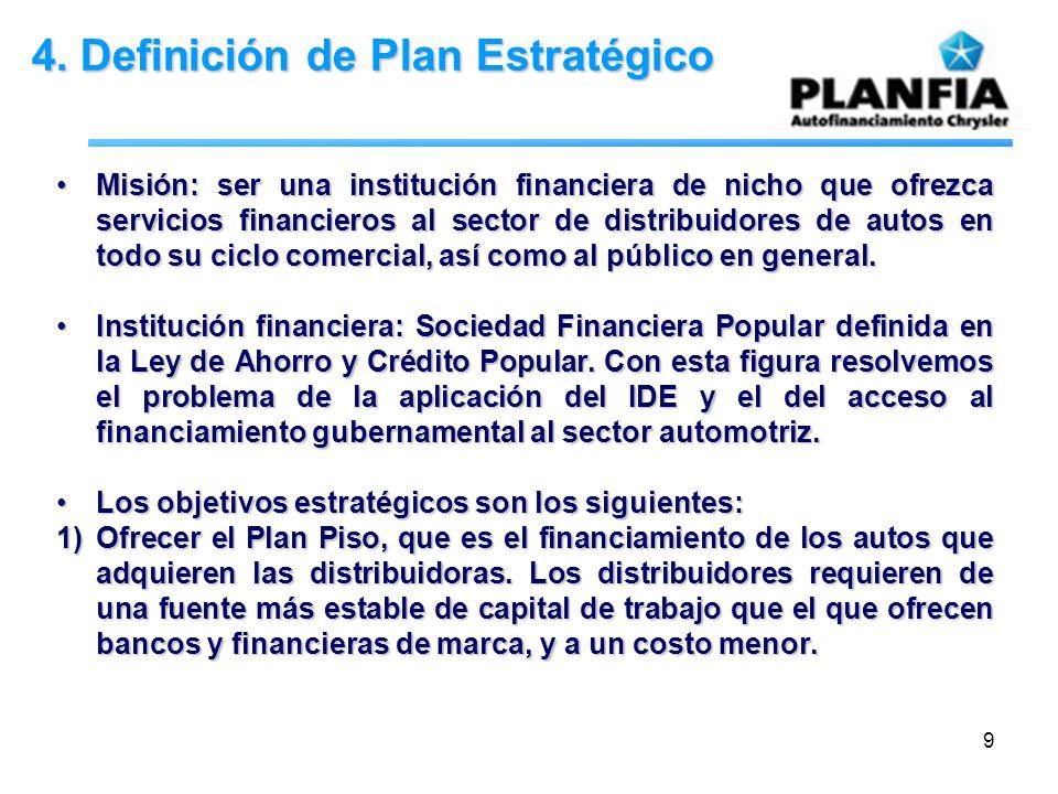 9 4. Definición de Plan Estratégico Misión: ser una institución financiera de nicho que ofrezca servicios financieros al sector de distribuidores de a