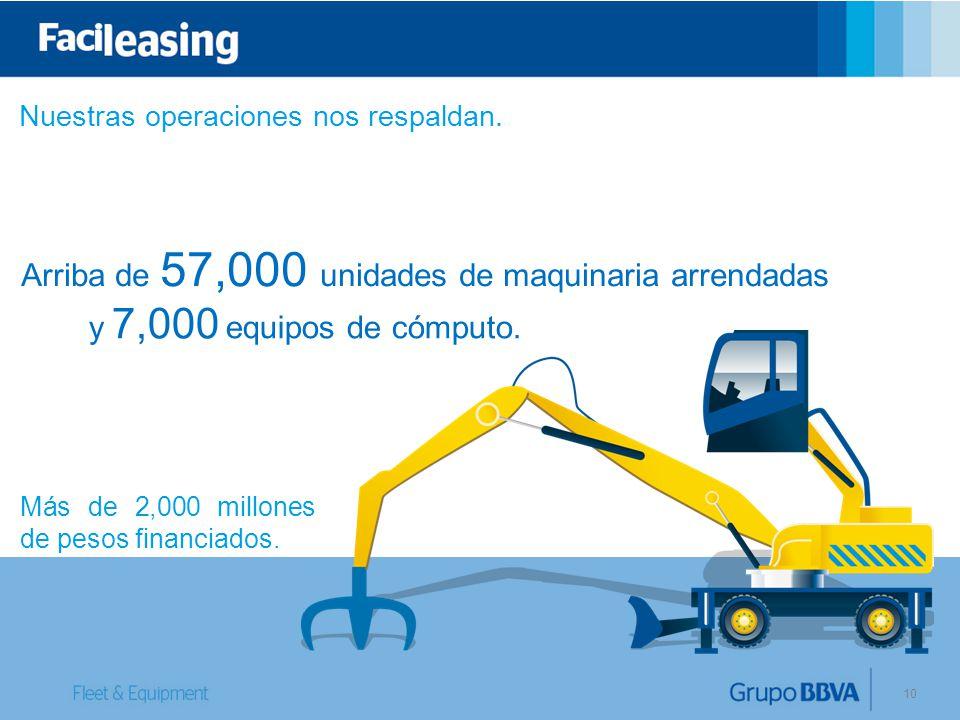10 Nuestras operaciones nos respaldan. Arriba de 57,000 unidades de maquinaria arrendadas y 7,000 equipos de cómputo. Más de 2,000 millones de pesos f