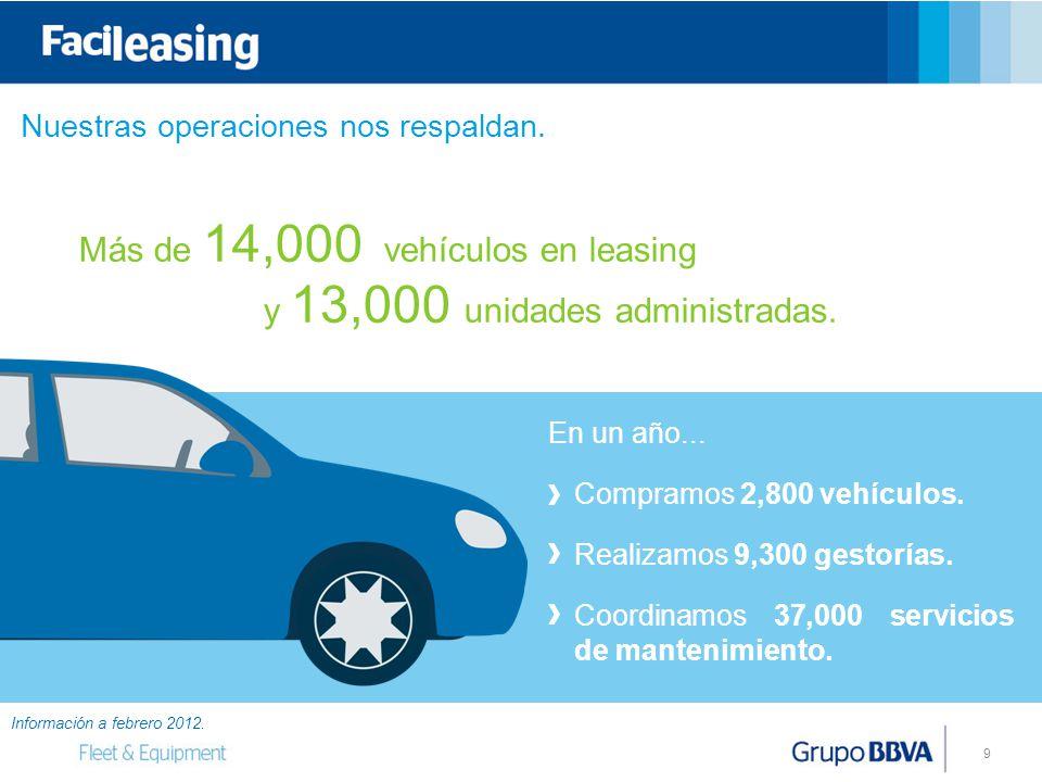 9 y 13,000 unidades administradas. Compramos 2,800 vehículos. Realizamos 9,300 gestorías. Coordinamos 37,000 servicios de mantenimiento. Más de 14,000