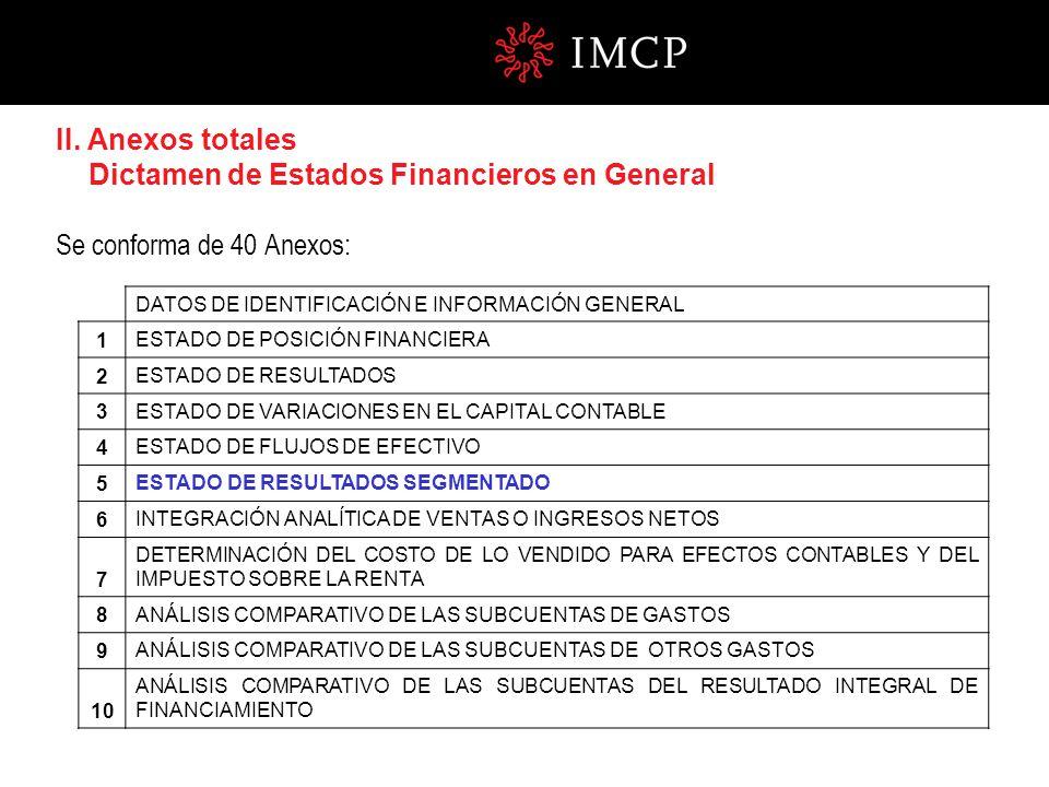 II. Anexos totales Dictamen de Estados Financieros en General Se conforma de 40 Anexos: DATOS DE IDENTIFICACIÓN E INFORMACIÓN GENERAL 1 ESTADO DE POSI