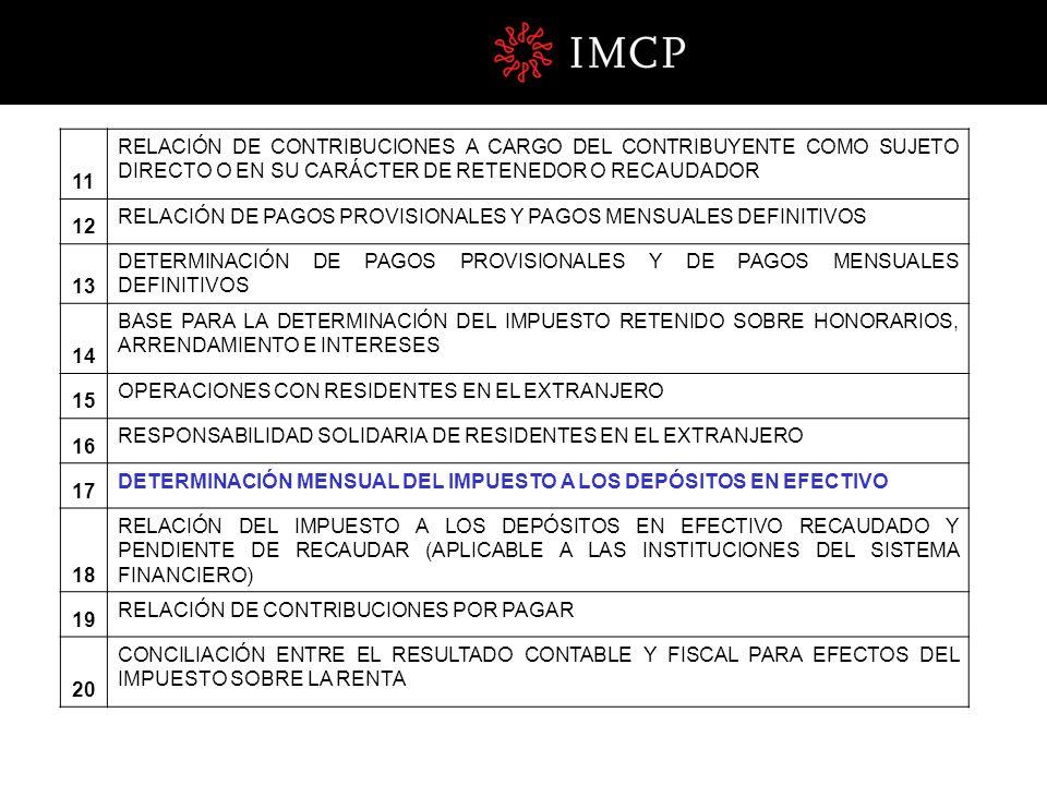 Descripción del Anexo del Dictamen Estados Financieros GeneralEstatus 36.- DETERMINACIÓN DE LA RENTA GRAVABLE PARA EFECTOS DE LA PARTICIPACIÓN DE LOS TRABAJADORES EN LAS UTILIDADES DE LAS EMPRESAS DE CONFORMIDAD CON EL ARTÍCULO 16 DE LA LEY DEL IMPUESTO SOBRE LA RENTA Aplica para el dictamen 2008 37.- DATOS INFORMATIVOS 38.- OPERACIONES DE COMERCIO EXTERIOR 39.- INTEGRACIÓN DE CIFRAS REEXPRESADAS Se está analizando la posibilidad de eliminar este Anexo 40.- OPERACIONES REALIZADAS A TRAVÉS DE FIDEICOMISOS Aplica para el dictamen 2008