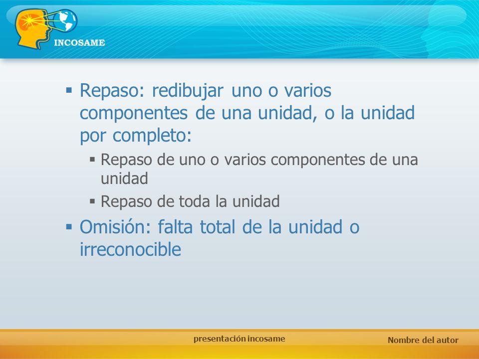 Nombre del autor presentación incosame Repaso: redibujar uno o varios componentes de una unidad, o la unidad por completo: Repaso de uno o varios comp