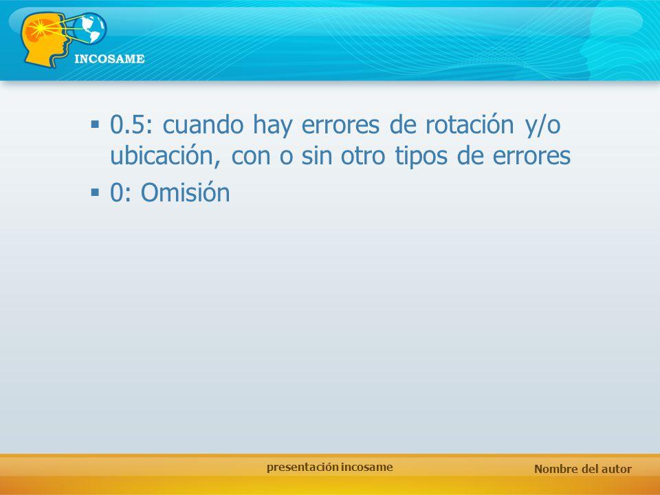 Nombre del autor presentación incosame 0.5: cuando hay errores de rotación y/o ubicación, con o sin otro tipos de errores 0: Omisión