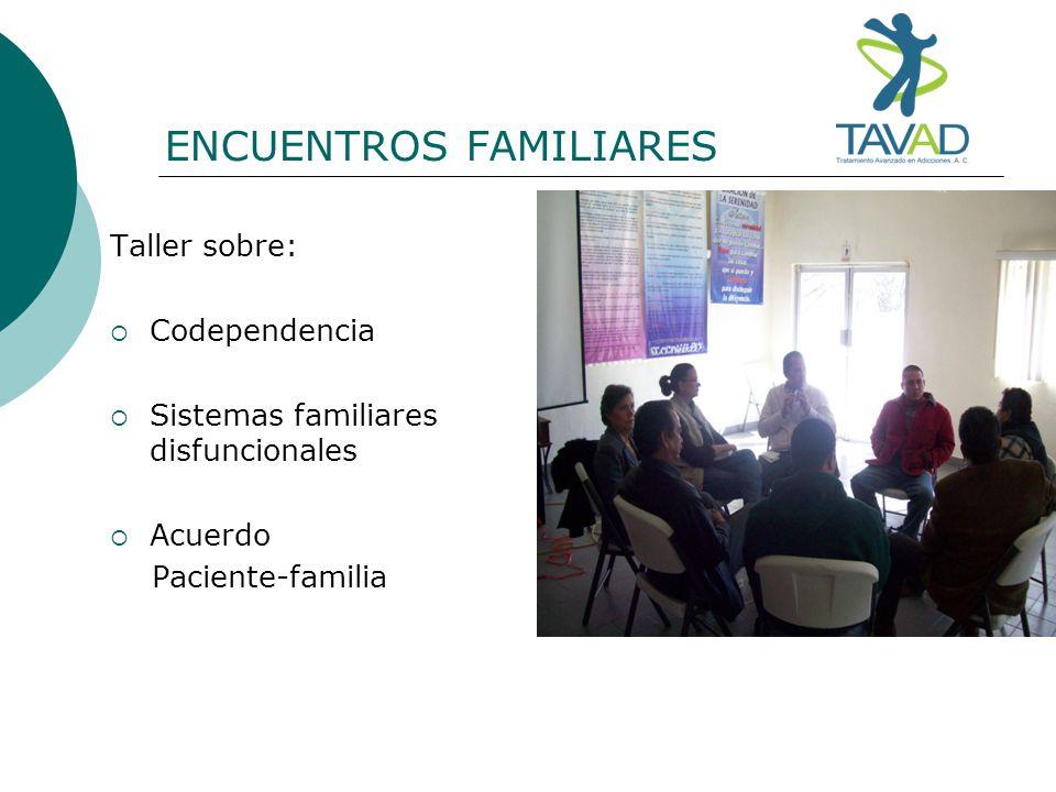 ENCUENTROS FAMILIARES Taller sobre: Codependencia Sistemas familiares disfuncionales Acuerdo Paciente-familia