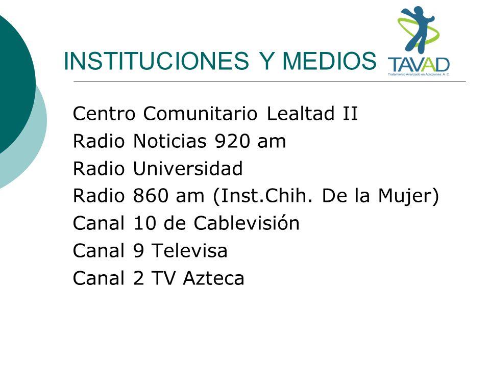 INSTITUCIONES Y MEDIOS Centro Comunitario Lealtad II Radio Noticias 920 am Radio Universidad Radio 860 am (Inst.Chih. De la Mujer) Canal 10 de Cablevi