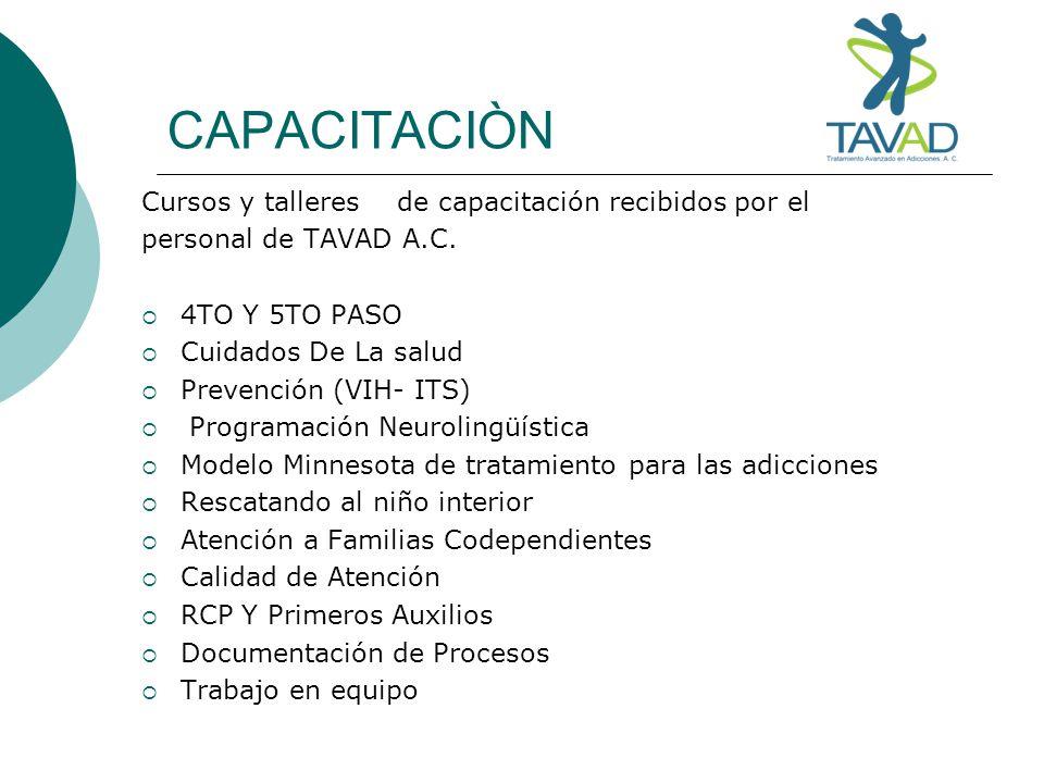 CAPACITACIÒN Cursos y talleres de capacitación recibidos por el personal de TAVAD A.C. 4TO Y 5TO PASO Cuidados De La salud Prevención (VIH- ITS) Progr