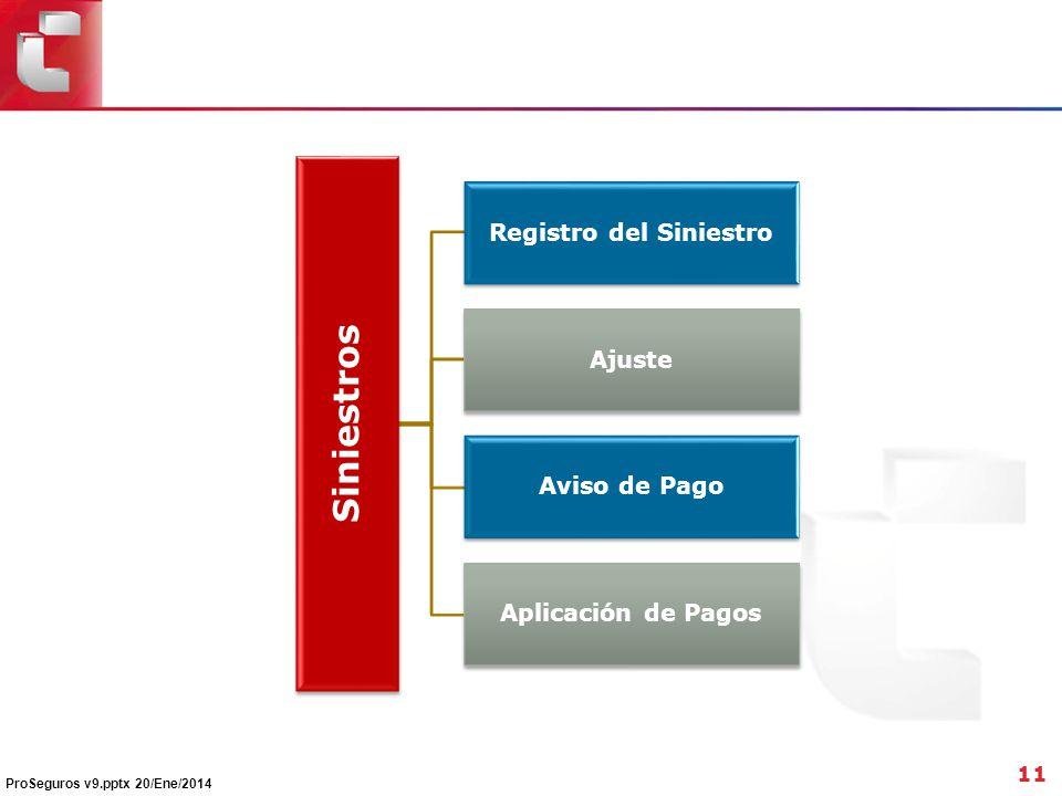 Siniestros Registro del Siniestro Ajuste Aviso de Pago Aplicación de Pagos 11 ProSeguros v9.pptx 20/Ene/2014