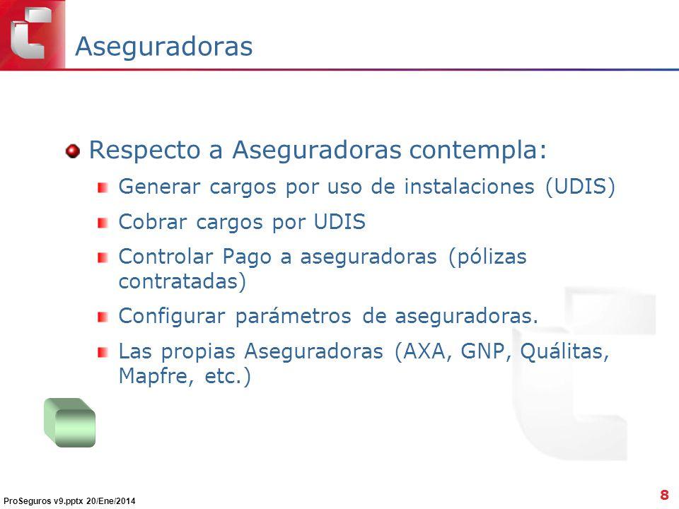 Aseguradoras Respecto a Aseguradoras contempla: Generar cargos por uso de instalaciones (UDIS) Cobrar cargos por UDIS Controlar Pago a aseguradoras (pólizas contratadas) Configurar parámetros de aseguradoras.