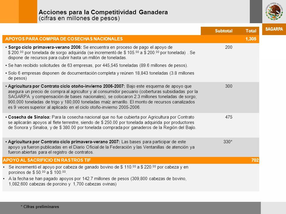 SubtotalTotal APOYOS PARA COMPRA DE COSECHAS NACIONALES1,305 Sorgo ciclo primavera-verano 2006: Se encuentra en proceso de pago el apoyo de $ 200. 00