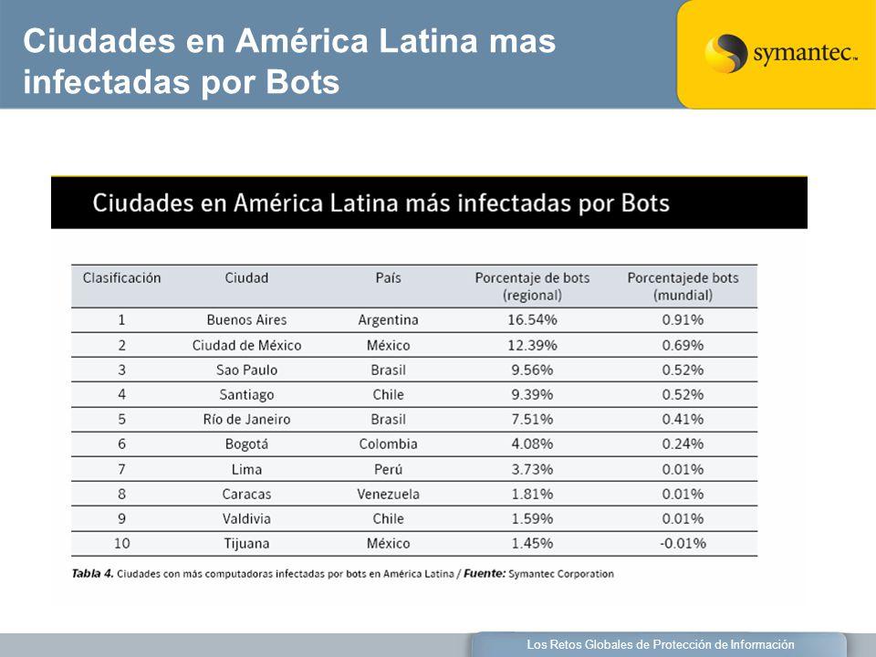 Los Retos Globales de Protección de Información Ciudades en América Latina mas infectadas por Bots