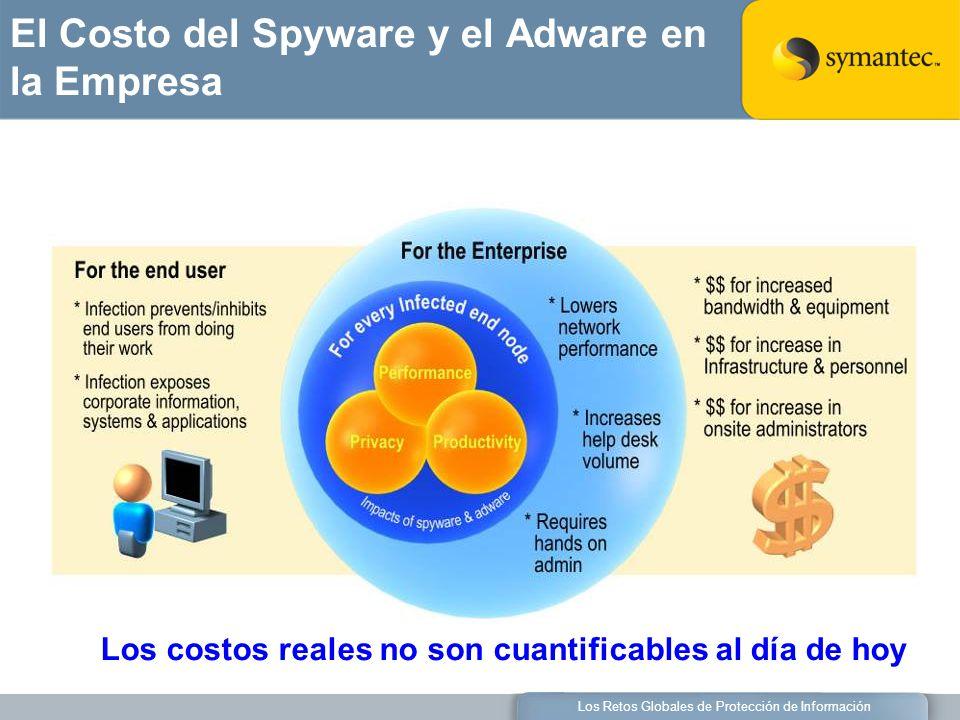 Los Retos Globales de Protección de Información El Costo del Spyware y el Adware en la Empresa Los costos reales no son cuantificables al día de hoy