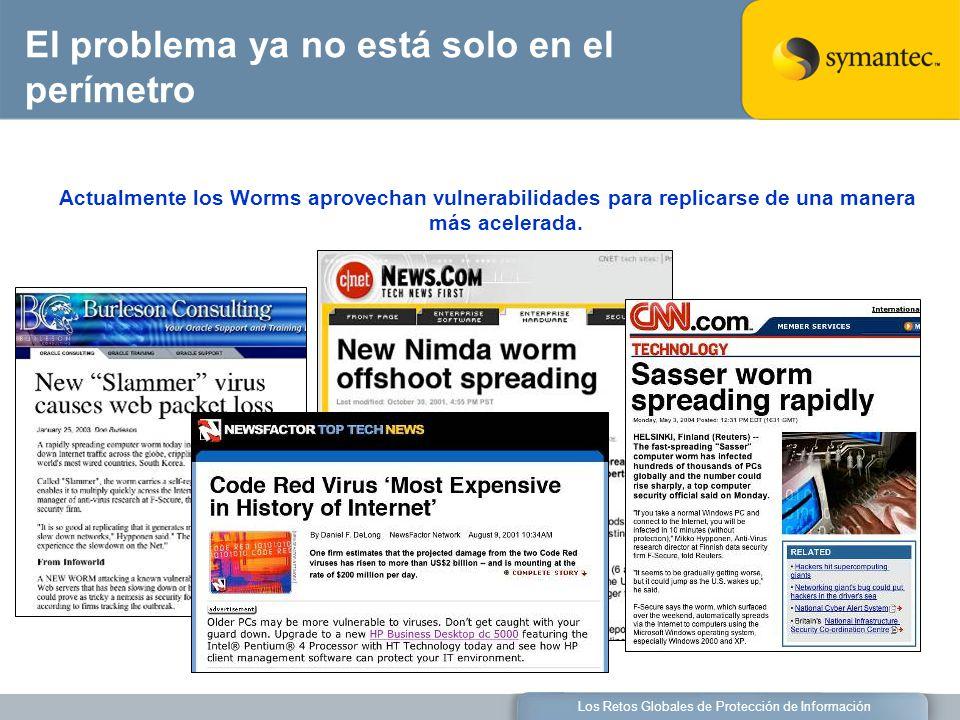 Los Retos Globales de Protección de Información El problema ya no está solo en el perímetro Actualmente los Worms aprovechan vulnerabilidades para replicarse de una manera más acelerada.