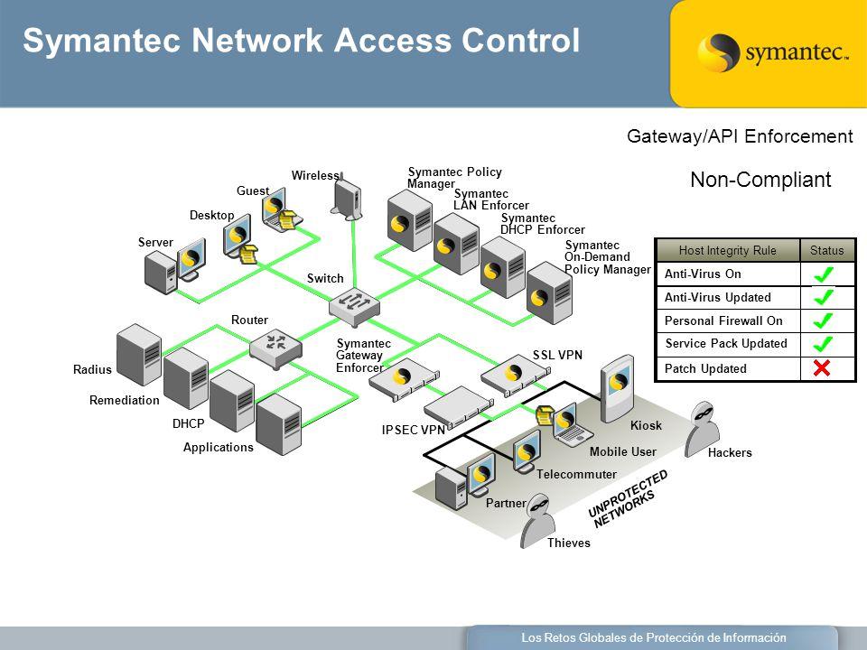 Los Retos Globales de Protección de Información Symantec Gateway Enforcer Server Desktop Guest Wireless Radius Remediation DHCP Applications Router Sw