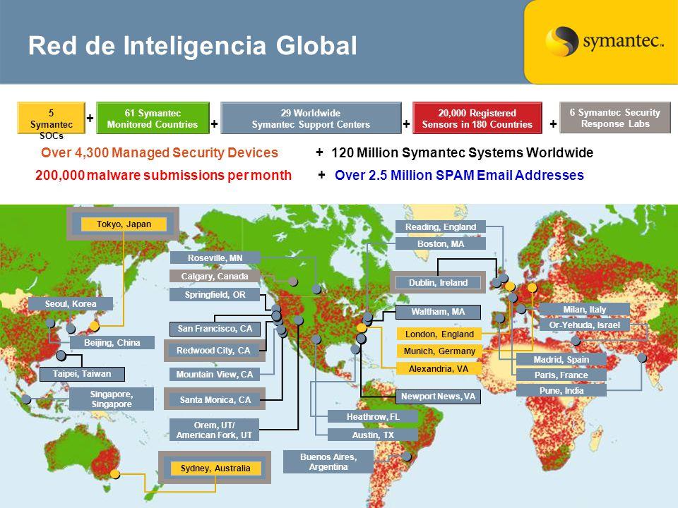 Los Retos Globales de Protección de Información Calgary, Canada Over 4,300 Managed Security Devices + 120 Million Symantec Systems Worldwide Red de In
