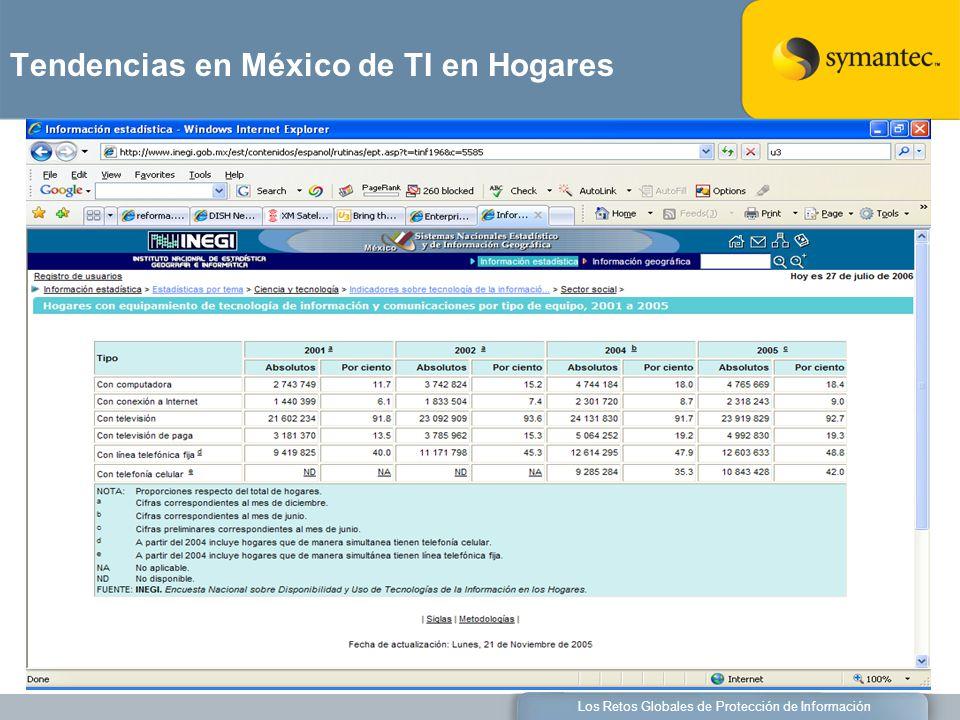 Los Retos Globales de Protección de Información Tendencias en México de TI en Hogares