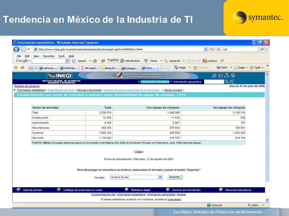 Los Retos Globales de Protección de Información Tendencia en México de la Industria de TI