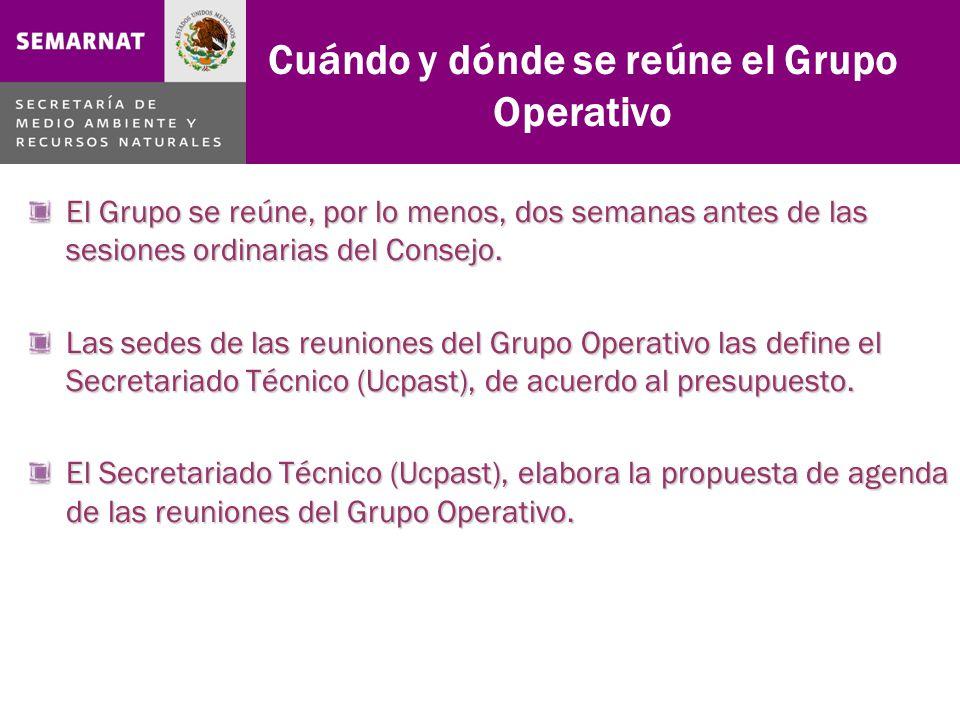 Cuándo y dónde se reúne el Grupo Operativo El Grupo se reúne, por lo menos, dos semanas antes de las sesiones ordinarias del Consejo.