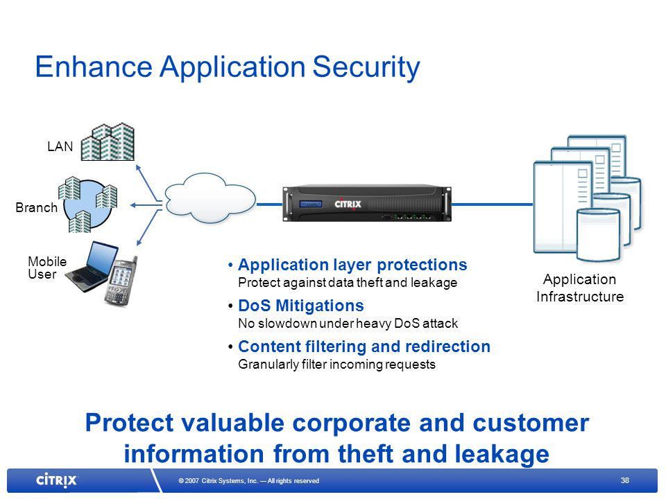 38 © 2007 Citrix Systems, Inc. All rights reserved Protect valuable corporate and customer information from theft and leakage Application layer protec