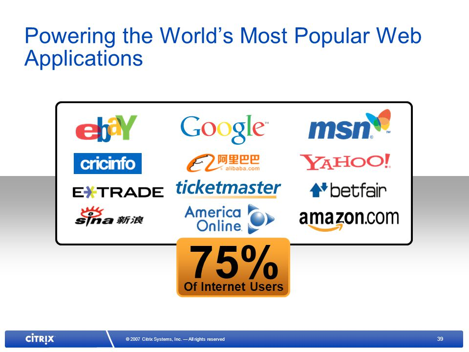 39 © 2007 Citrix Systems, Inc. All rights reserved 75% Of Internet Users Powering the Worlds Most Popular Web Applications