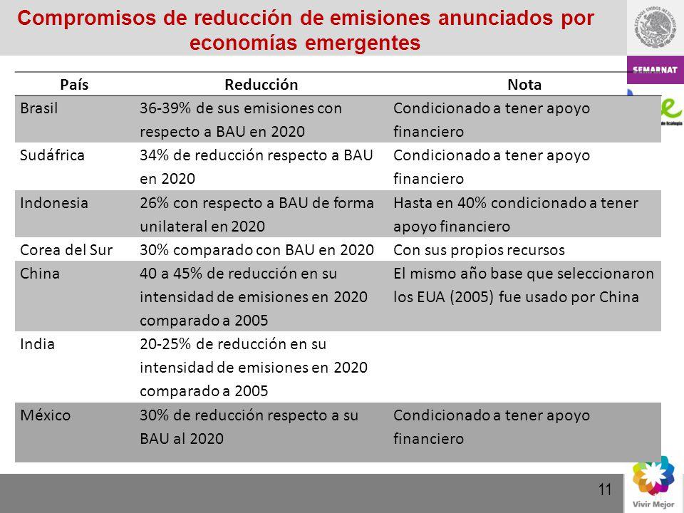 11 PaísReducciónNota Brasil 36-39% de sus emisiones con respecto a BAU en 2020 Condicionado a tener apoyo financiero Sudáfrica 34% de reducción respec