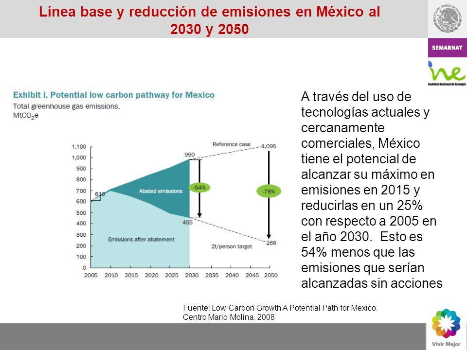A través del uso de tecnologías actuales y cercanamente comerciales, México tiene el potencial de alcanzar su máximo en emisiones en 2015 y reducirlas