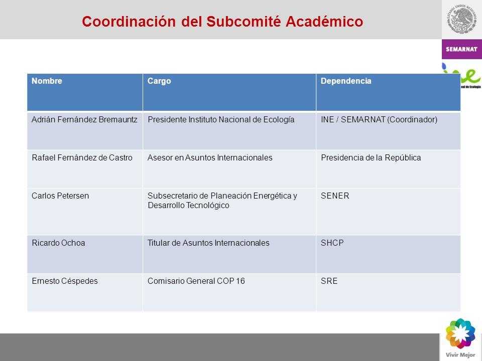 Coordinación del Subcomité Académico NombreCargoDependencia Adrián Fernández BremauntzPresidente Instituto Nacional de EcologíaINE / SEMARNAT (Coordin