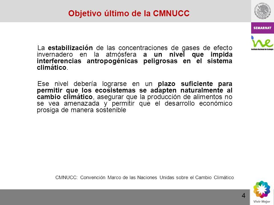 Objetivo último de la CMNUCC La estabilización de las concentraciones de gases de efecto invernadero en la atmósfera a un nivel que impida interferenc