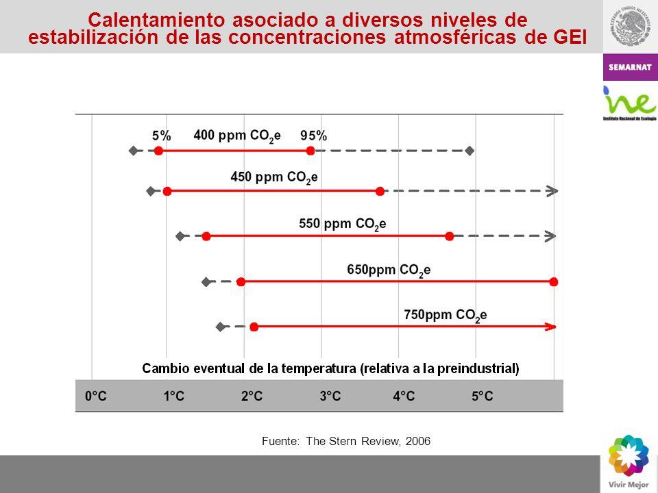 Calentamiento asociado a diversos niveles de estabilización de las concentraciones atmosféricas de GEI Fuente: The Stern Review, 2006