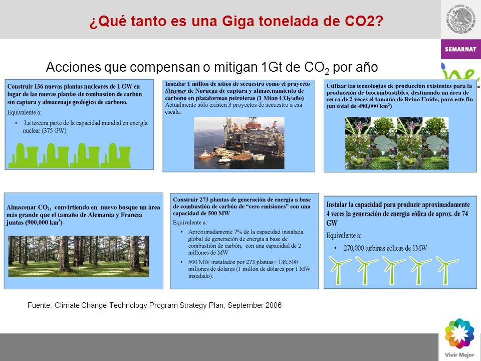 ¿Qué tanto es una Giga tonelada de CO2? Acciones que compensan o mitigan 1Gt de CO 2 por año Fuente: Climate Change Technology Program Strategy Plan,