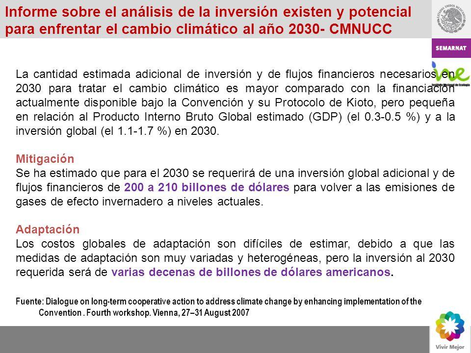 Informe sobre el análisis de la inversión existen y potencial para enfrentar el cambio climático al año 2030- CMNUCC Fuente: Dialogue on long-term coo