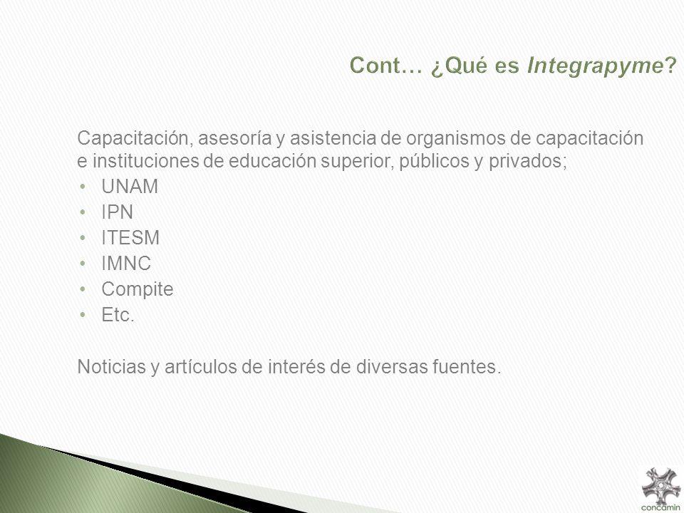 Cont… ¿Qué es Integrapyme.