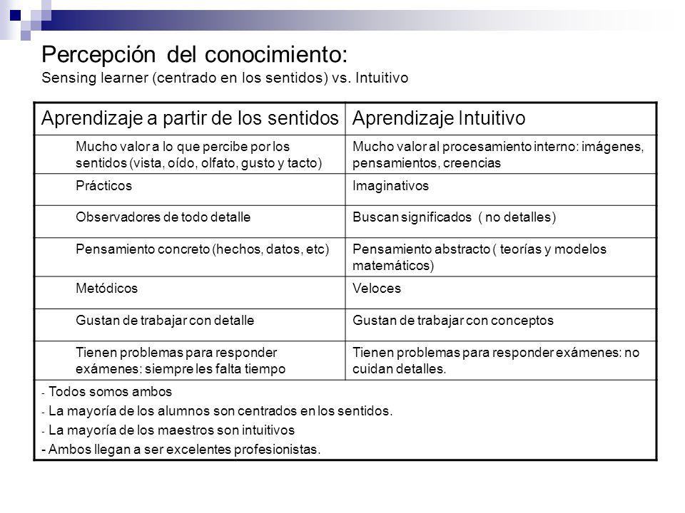 Entrada de la información: Visual vs.