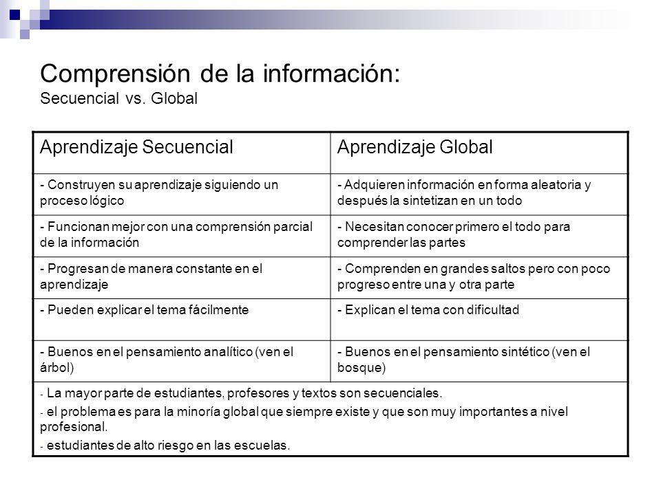 Comprensión de la información: Secuencial vs. Global Aprendizaje SecuencialAprendizaje Global - Construyen su aprendizaje siguiendo un proceso lógico