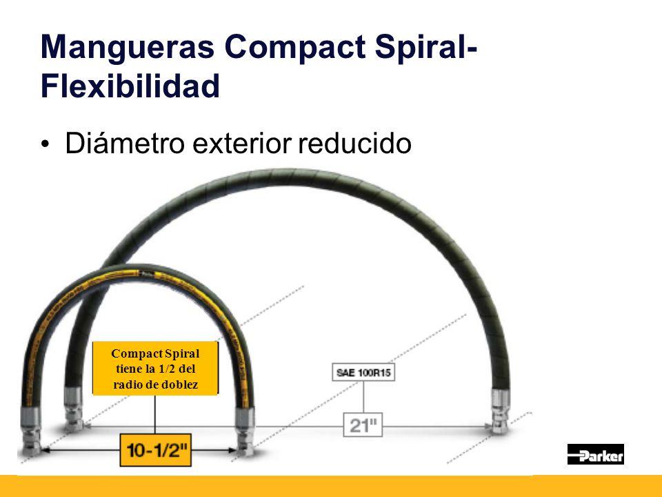 Mangueras Compact Spiral- Flexibilidad Diámetro exterior reducido Compact Spiral tiene la 1/2 del radio de doblez