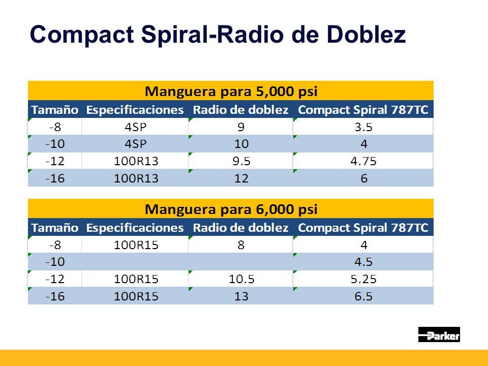 Compact Spiral-Radio de Doblez