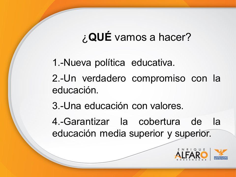 ¿QUÉ vamos a hacer? 1.-Nueva política educativa. 2.-Un verdadero compromiso con la educación. 3.-Una educación con valores. 4.-Garantizar la cobertura