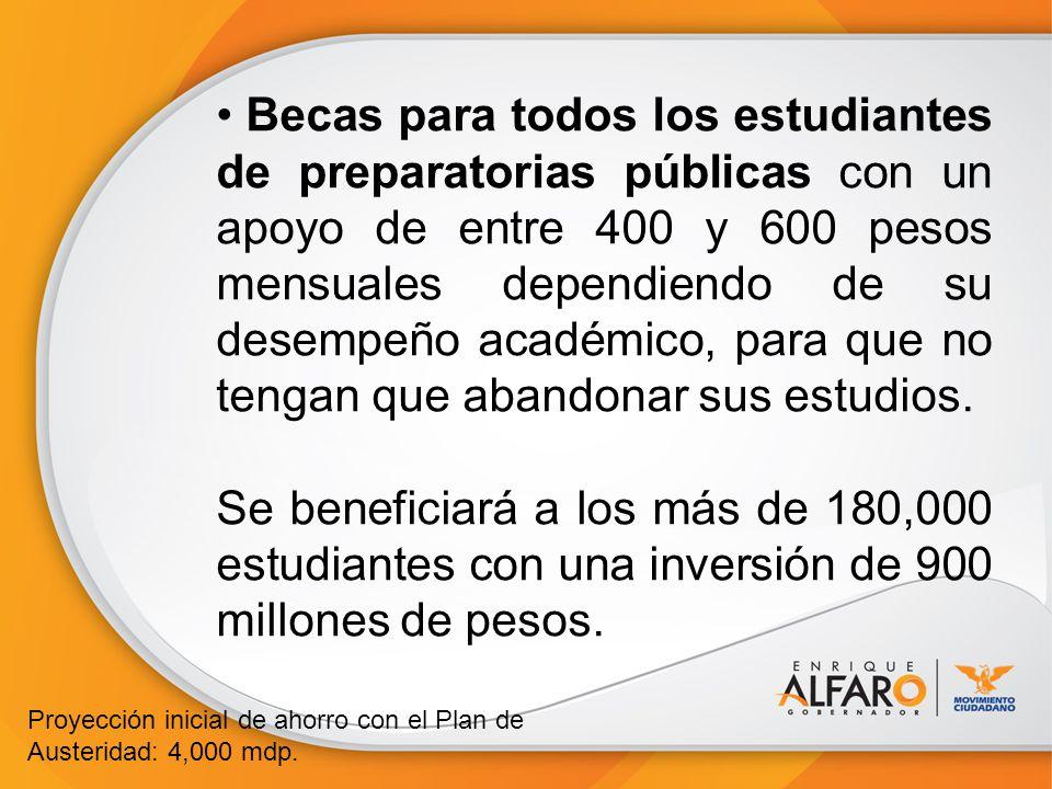 Becas para todos los estudiantes de preparatorias públicas con un apoyo de entre 400 y 600 pesos mensuales dependiendo de su desempeño académico, para