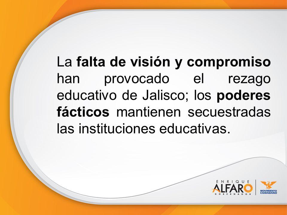 La falta de visión y compromiso han provocado el rezago educativo de Jalisco; los poderes fácticos mantienen secuestradas las instituciones educativas.