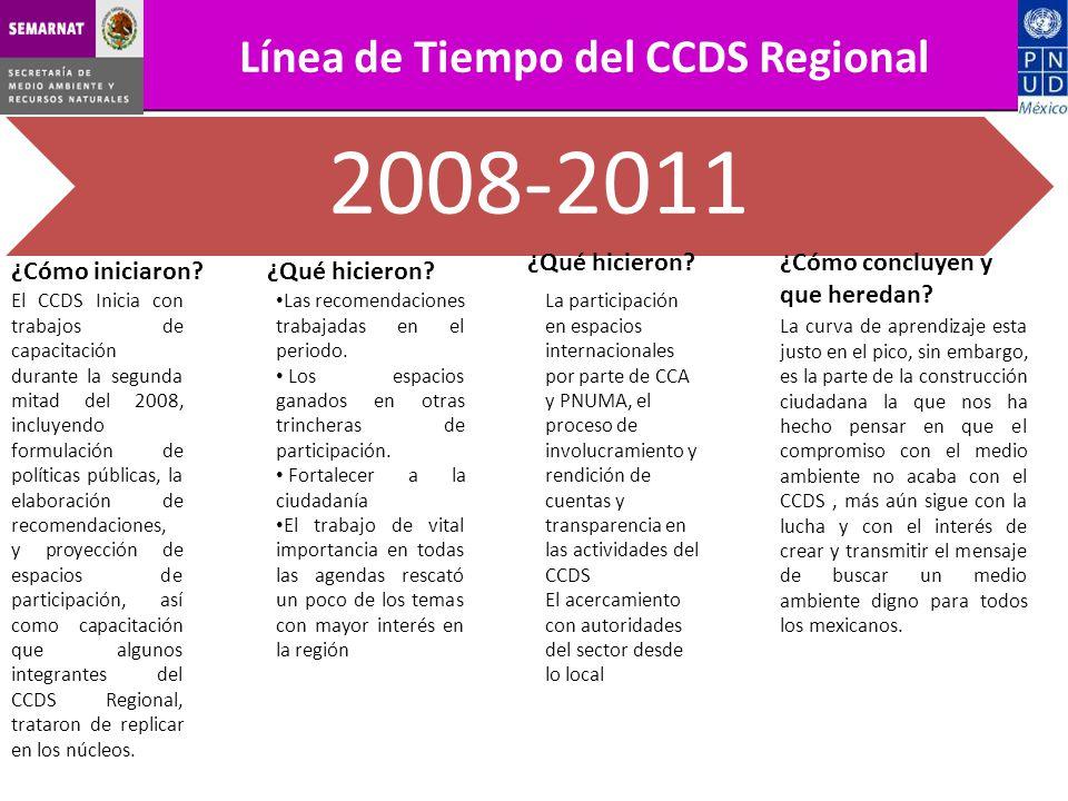 2008-2011 ¿Cómo iniciaron ¿Qué hicieron. ¿Cómo concluyen y que heredan.