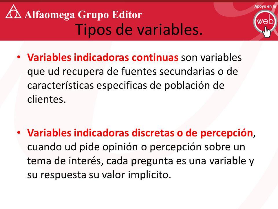 Tipos de variables.