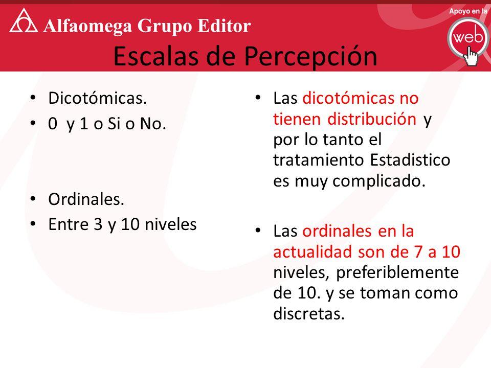 Escalas de Percepción Dicotómicas. 0 y 1 o Si o No.