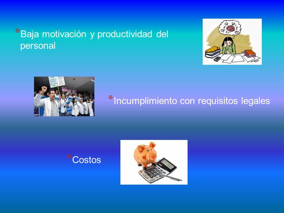 * Baja motivación y productividad del personal * Costos * Incumplimiento con requisitos legales