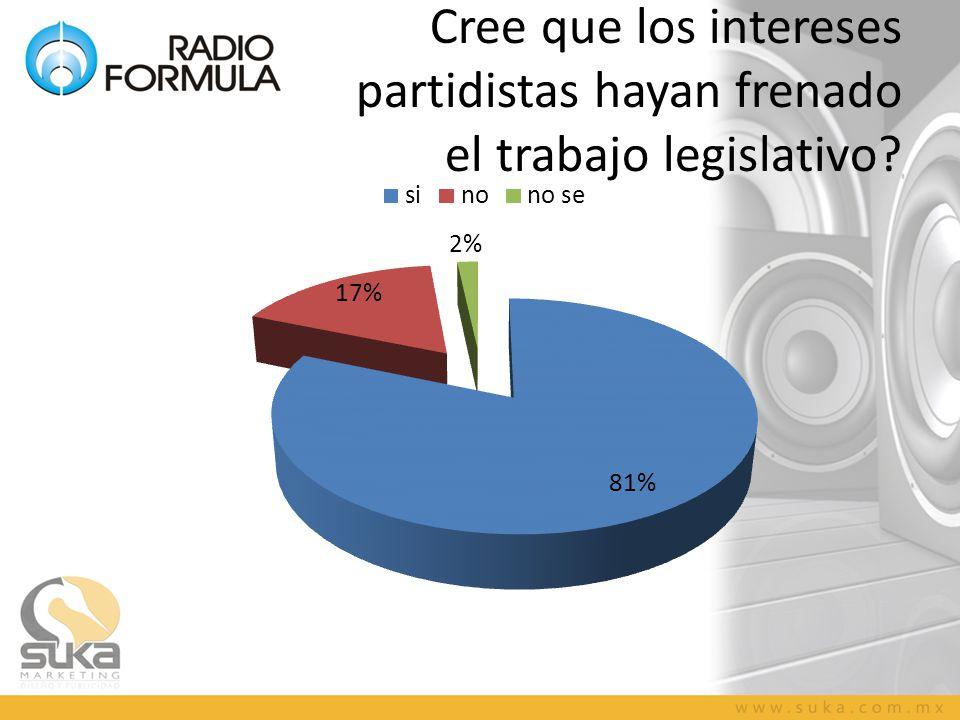 Cree que los intereses partidistas hayan frenado el trabajo legislativo?