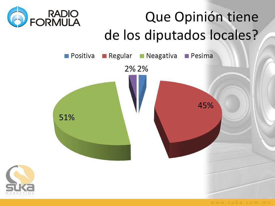 Que Opinión tiene de los diputados locales?