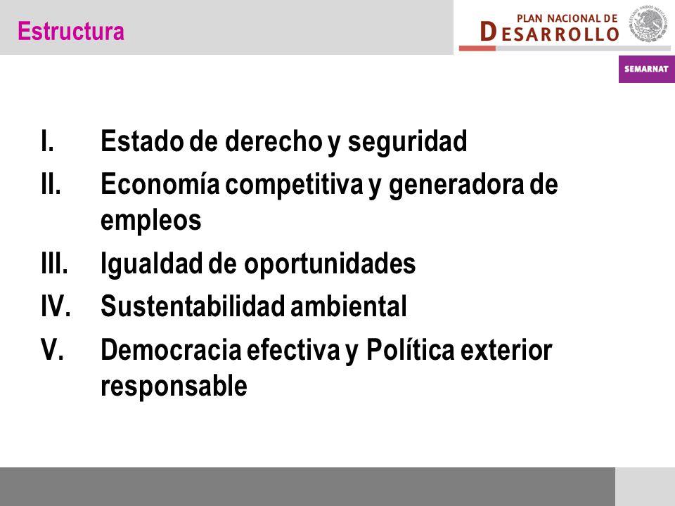 Estructura I.Estado de derecho y seguridad II.Economía competitiva y generadora de empleos III.Igualdad de oportunidades IV.Sustentabilidad ambiental