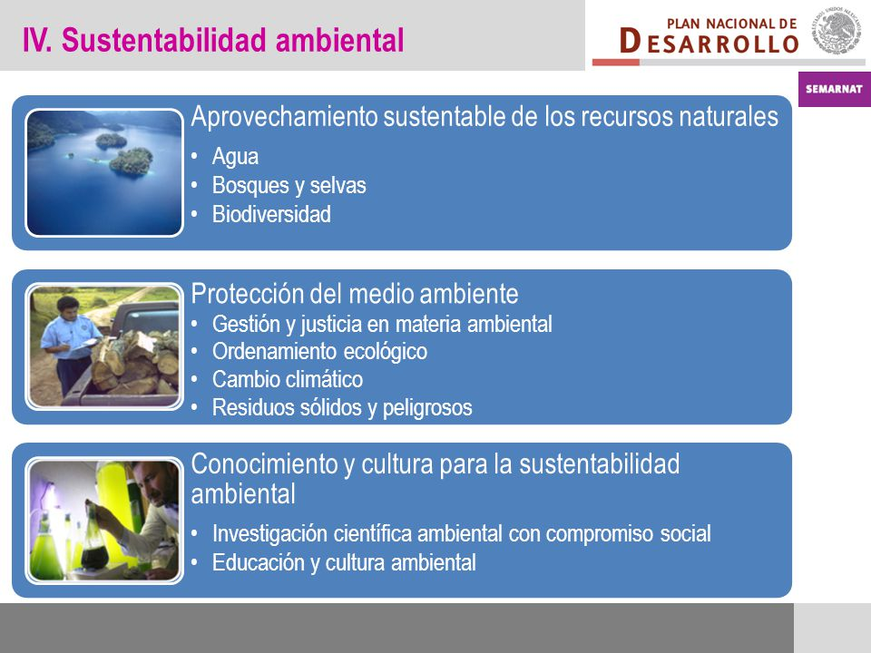 IV. Sustentabilidad ambiental Aprovechamiento sustentable de los recursos naturales Agua Bosques y selvas Biodiversidad Protección del medio ambiente