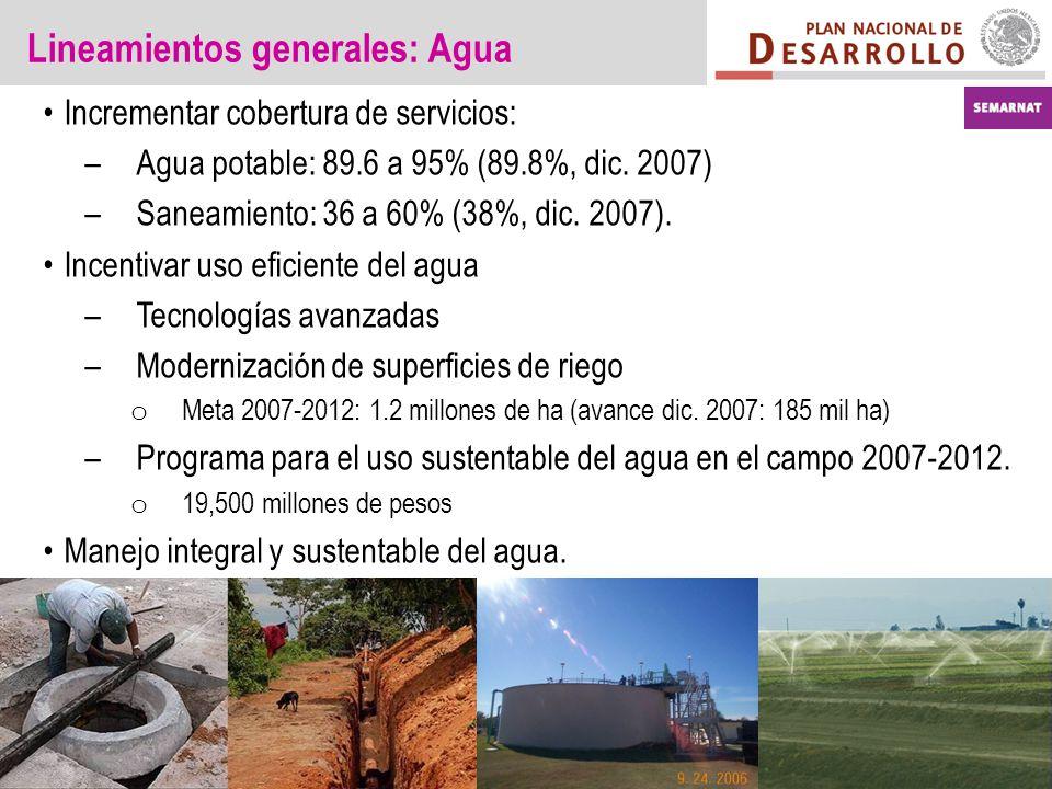 Lineamientos generales: Agua Incrementar cobertura de servicios: –Agua potable: 89.6 a 95% (89.8%, dic. 2007) –Saneamiento: 36 a 60% (38%, dic. 2007).