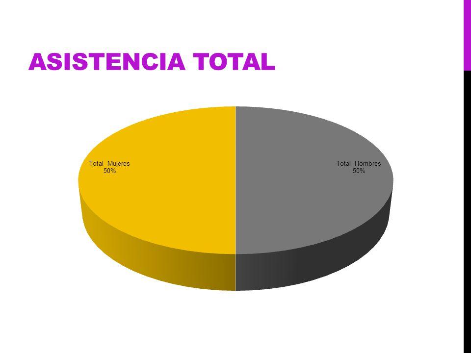 ASISTENCIA TOTAL