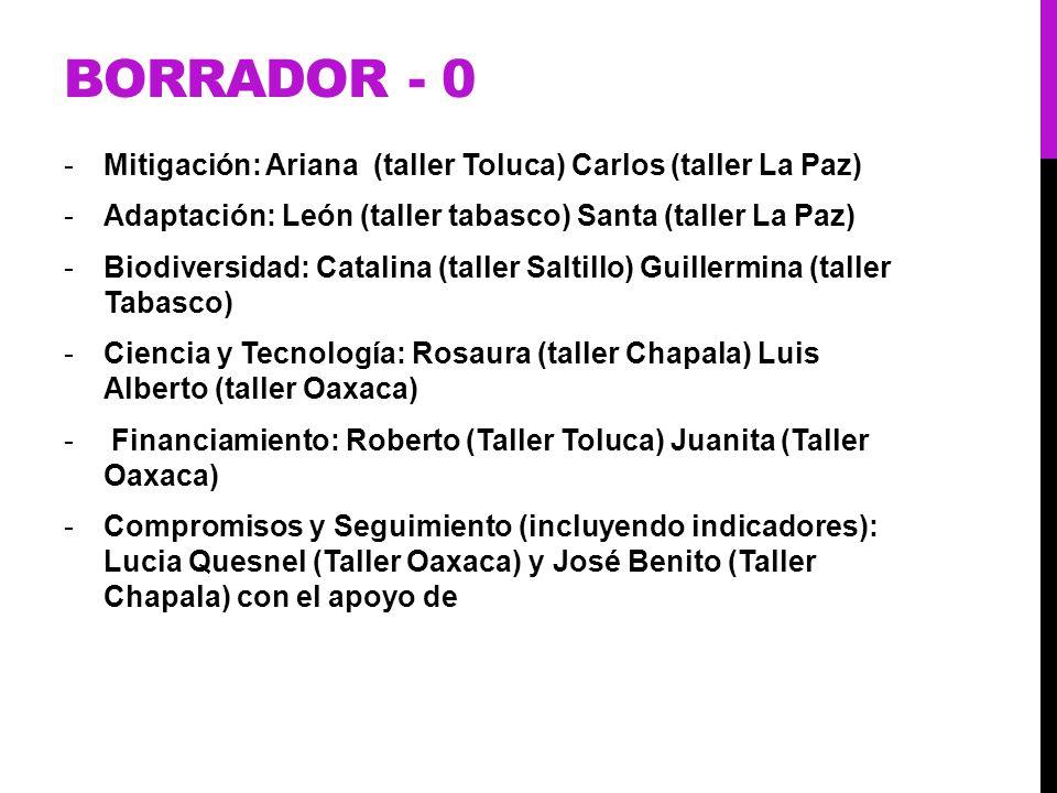 BORRADOR - 0 -Mitigación: Ariana (taller Toluca) Carlos (taller La Paz) -Adaptación: León (taller tabasco) Santa (taller La Paz) -Biodiversidad: Catal